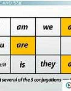 Ser definition and present tense conjugation also of tener venir in spanish video rh study