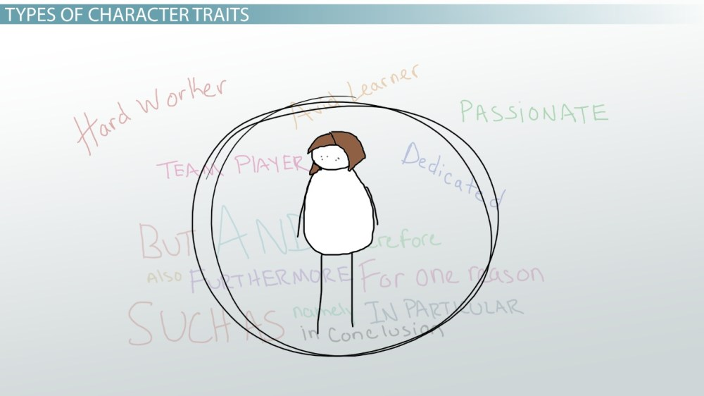 medium resolution of What is a Character Trait? - Definition \u0026 Examples - TASC Class (Video)    Study.com