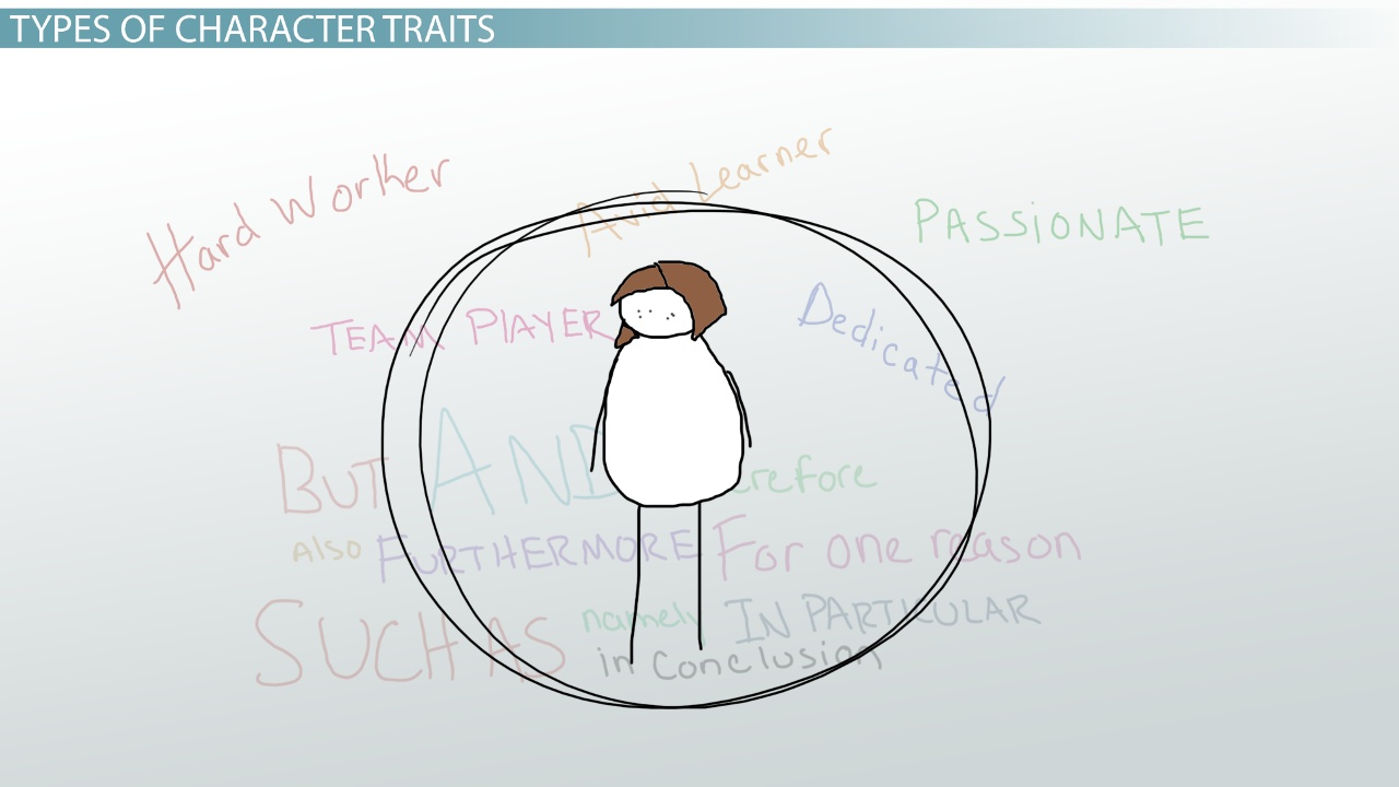 hight resolution of What is a Character Trait? - Definition \u0026 Examples - TASC Class (Video)    Study.com