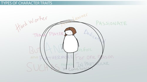 small resolution of What is a Character Trait? - Definition \u0026 Examples - TASC Class (Video)    Study.com