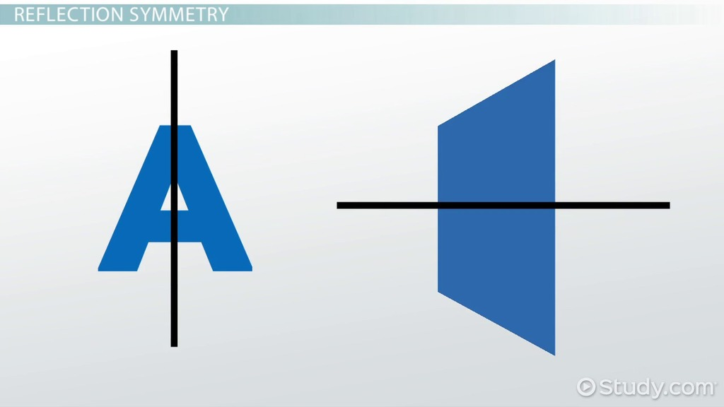 What Is Symmetry In Math? Definition & Concept Video
