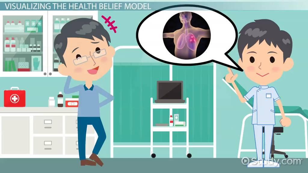 Health Belief Model In Nursing Definition Theory