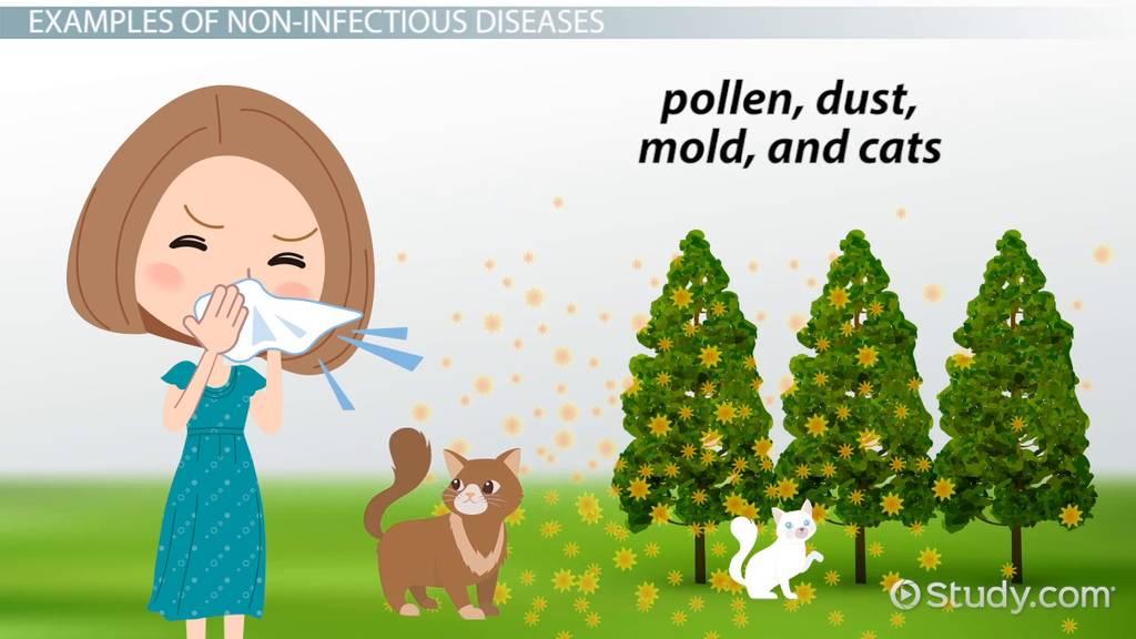 NonInfectious Diseases Definition  Examples  Video  Lesson Transcript  Studycom