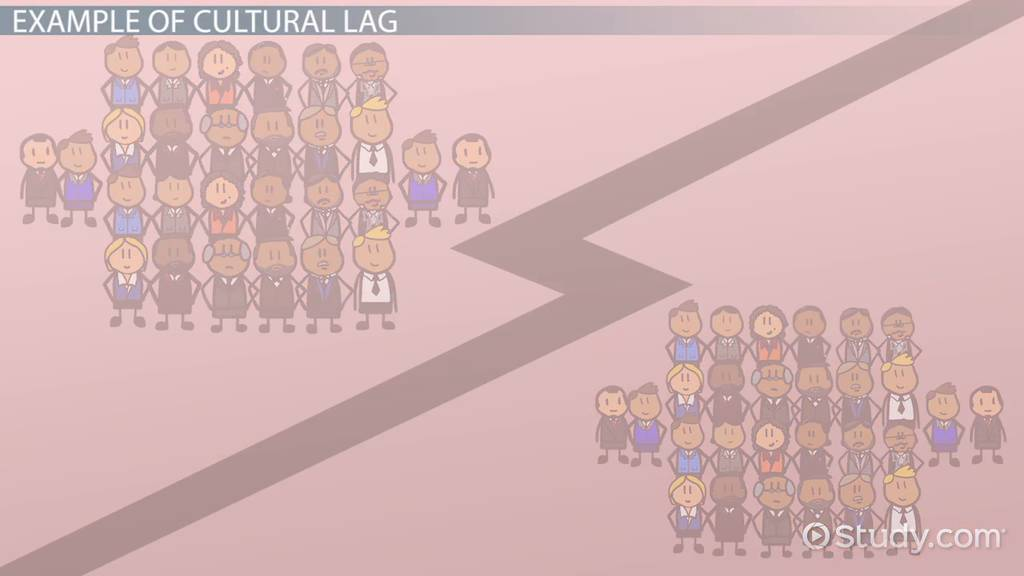Cultural Lag Definition Theory & Examples Video