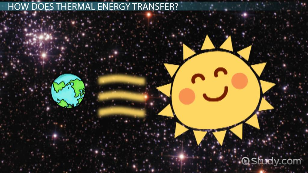 Thermal Energy Lesson For Kids Definition & Examples