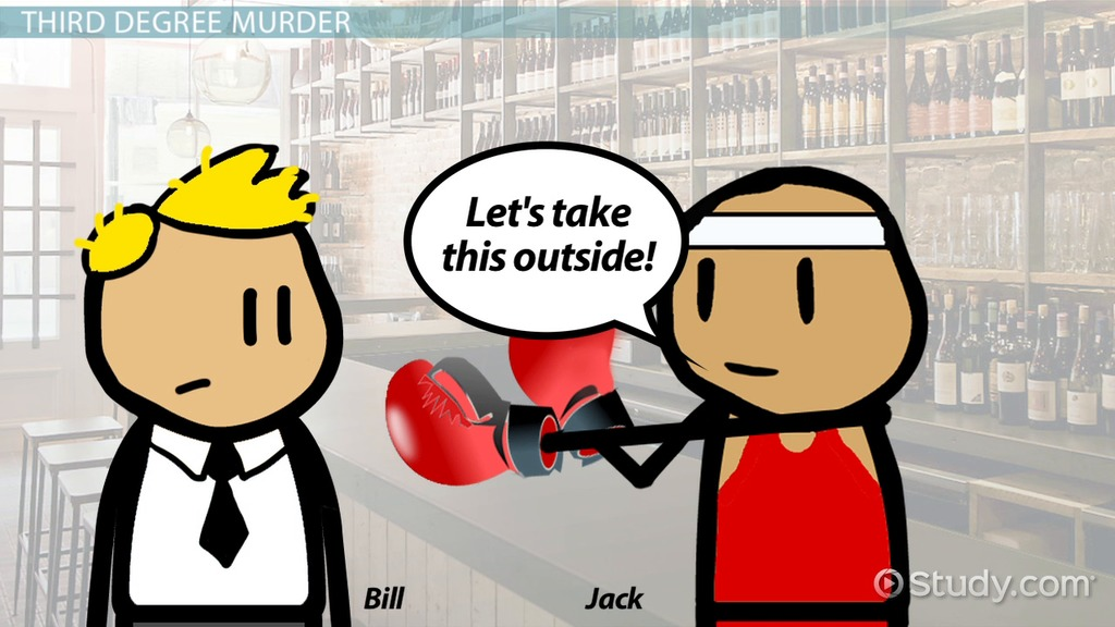 Third Degree Murder Definition & Law Video & Lesson