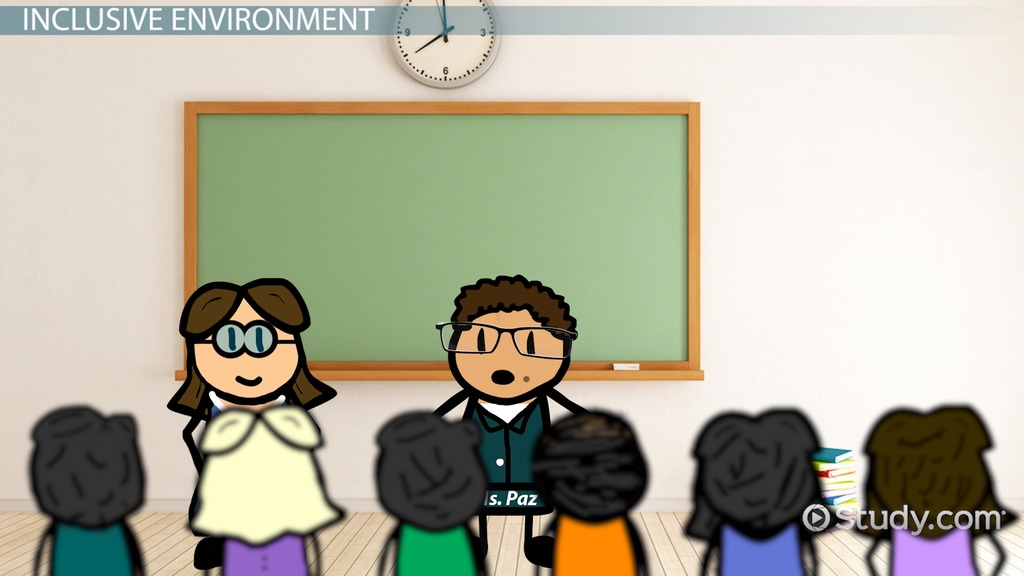 Inclusive Classroom Definition Strategies & Environment Video