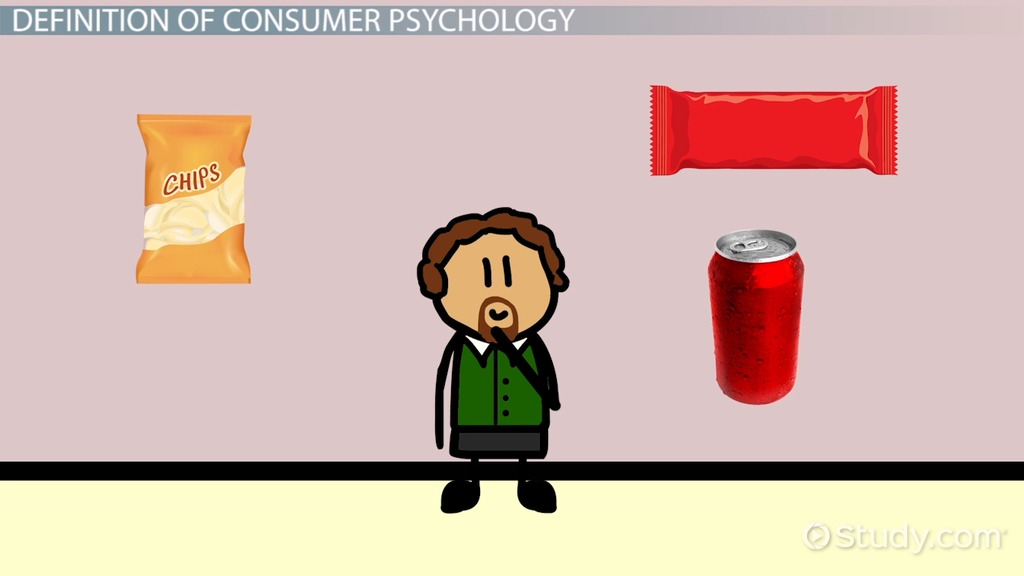 Consumer Psychology Definition & Behavior Video