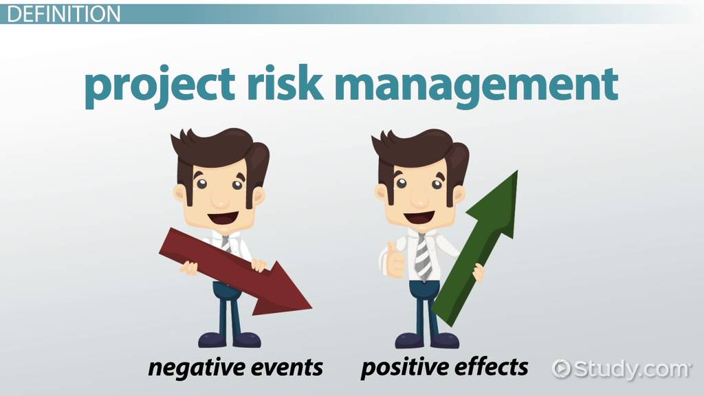 Risks In Project Management Types & Examples Video