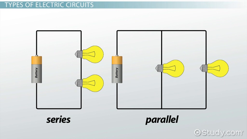 Ac Electromagnet Wiring Types Amp Components Of Electric Circuits Video With Lesson