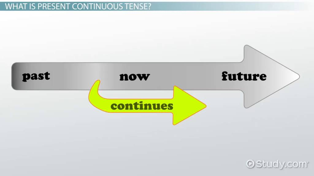Present Continuous Tense Definition & Examples Video