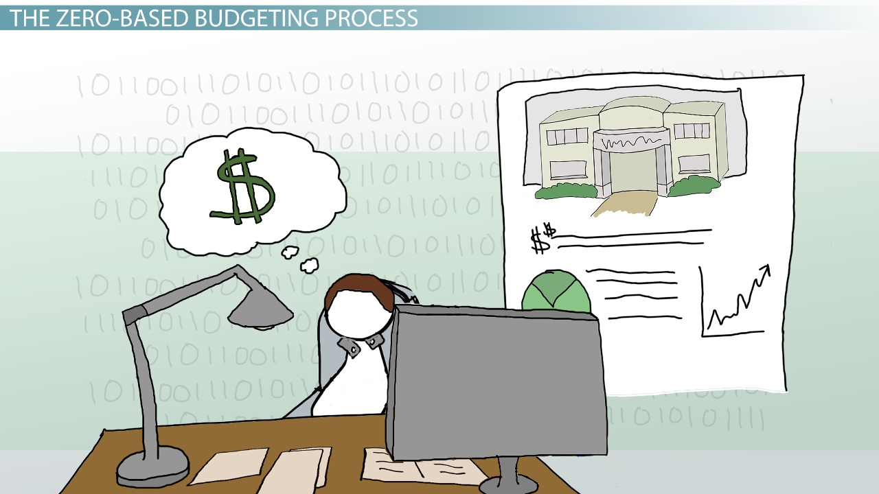 Zero Based Budgeting Definition Advantages