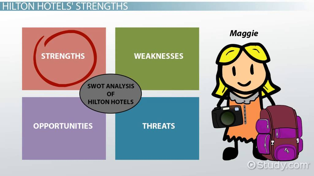 Hotel Management Case Study SWOT Analysis Of Hilton