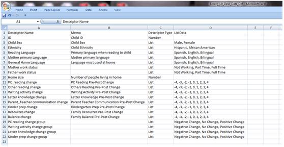 Chapter 12 Organization Of Data Dedoose SAGE Companion