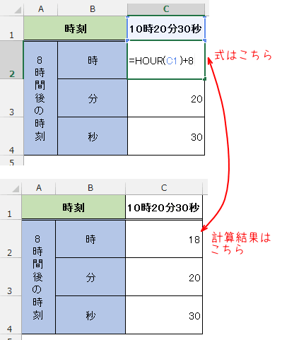 HOUR関数の計算結果