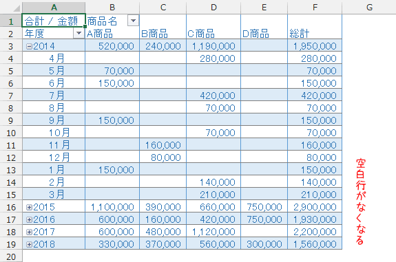 excel-pivot-layout-11