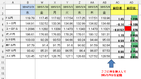 excel-offset-oyo-01
