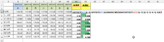 excel-offset-oyo02-01