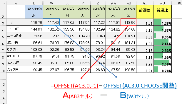 excel-offset-oyo02-02