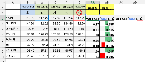excel-offset-oyo02-05