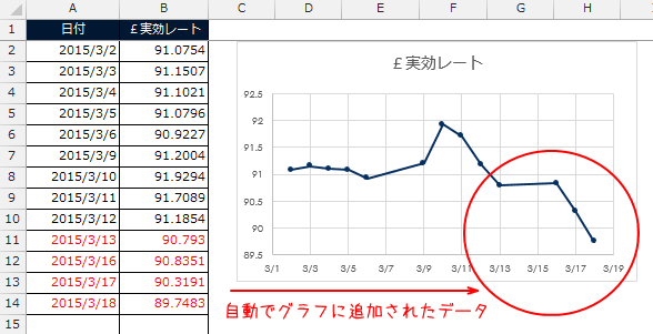 excel-chart-auto-04