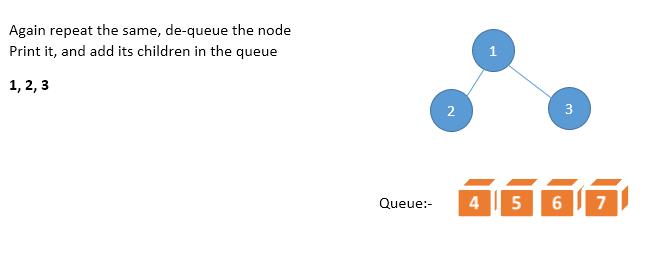 level_order_3