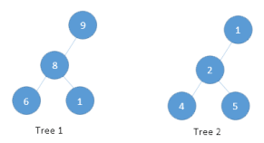 tree_structure_identical_question