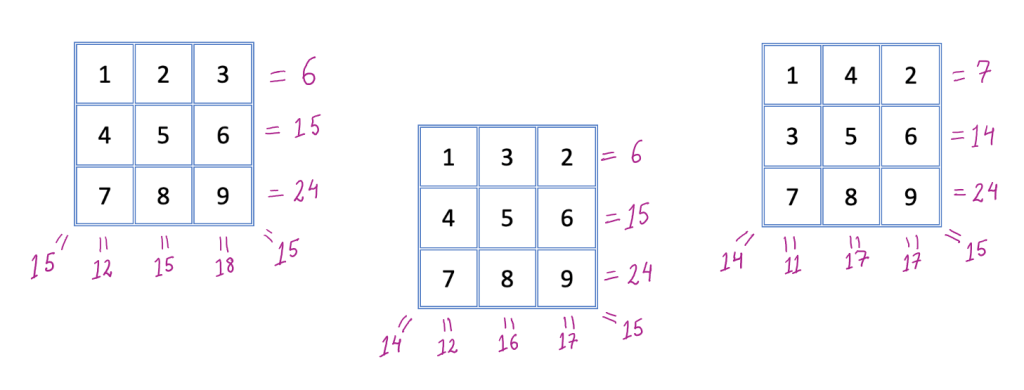 image showing different examples of 3 by 3 grid