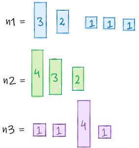 sample input test case