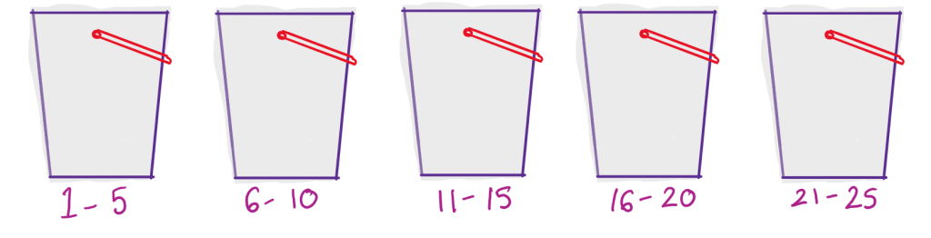 creating 5 buckets