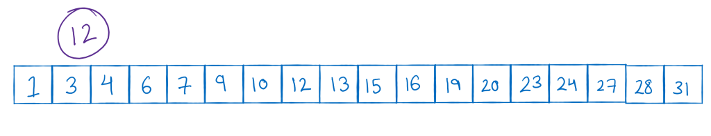 sample array to do binary search