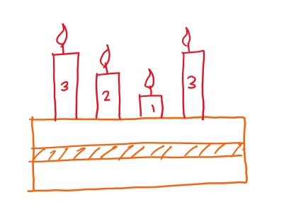 Image showing birthday cake candles
