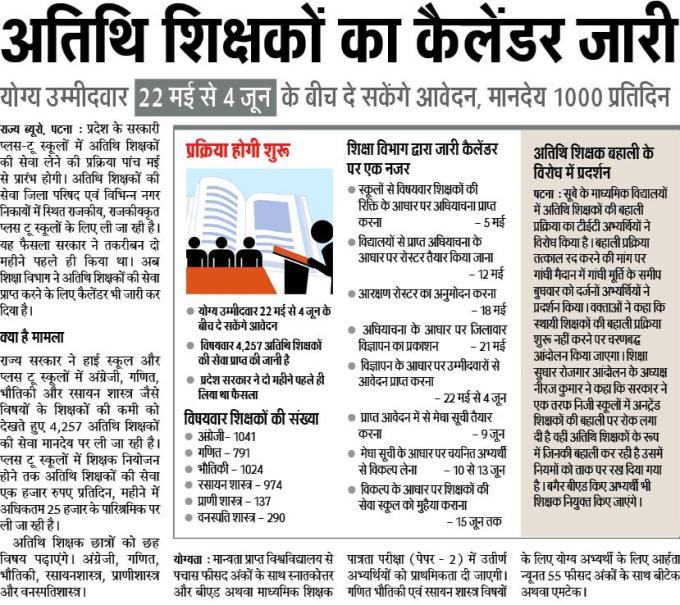 Bihar-Guest-Teacher-Jobs