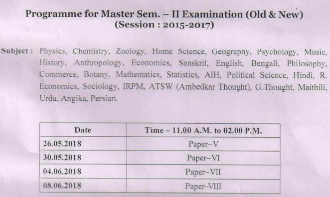 examination routine