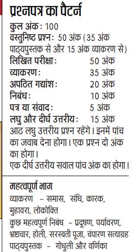 bseb hindi