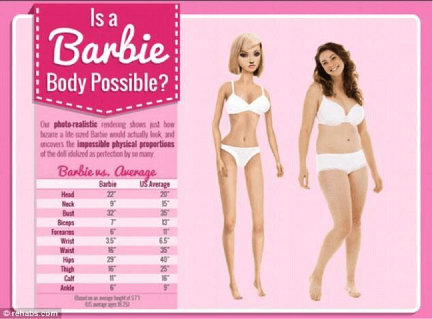 Plastic Pressure: Barbie's Impractical Beauty Standards Over the Years