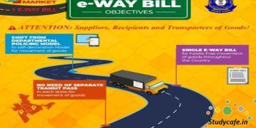 E-Way Bill Registration