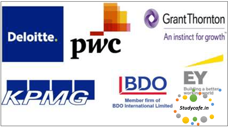 Top 20 CA Firms in Bangalore for Articleship