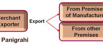 Complete Analysis on Merchant Export