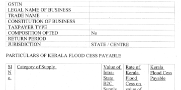 Kerala Flood Cess Frequently Asked Questions or FAQ's on Kerala Flood Cess