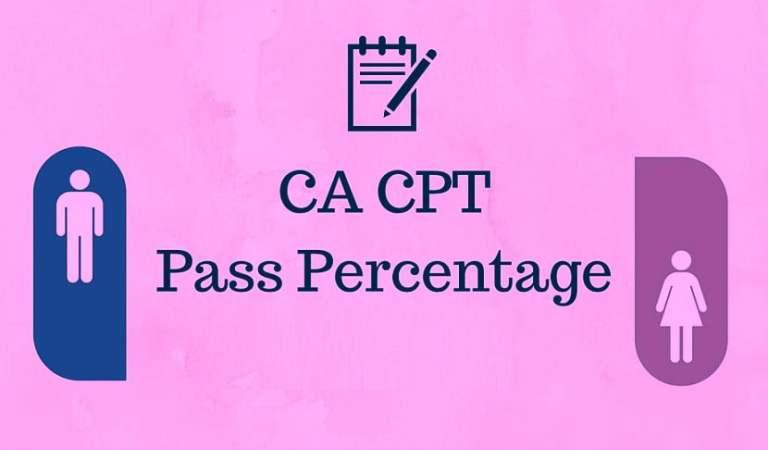 Pass Percentage of CA-CPT June 2019 Exam