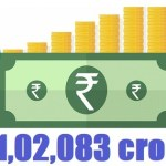GST Revenue collection for the month of July, 2019 stands at ₹ 1,02,083 cr.