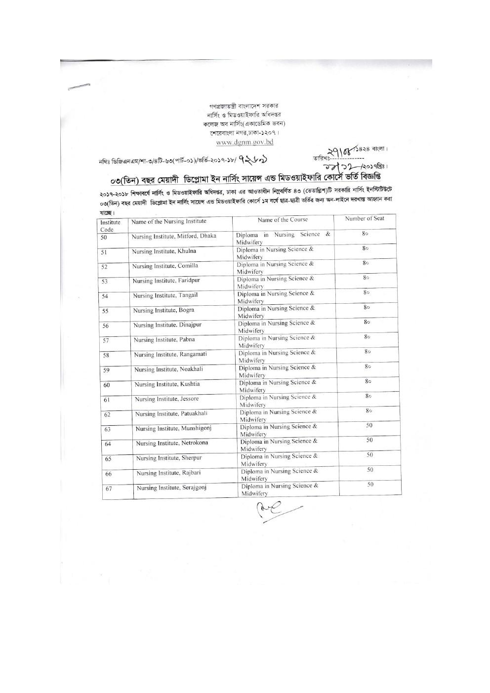 Diploma Nursing Admission Circular 2019-20 All Notice