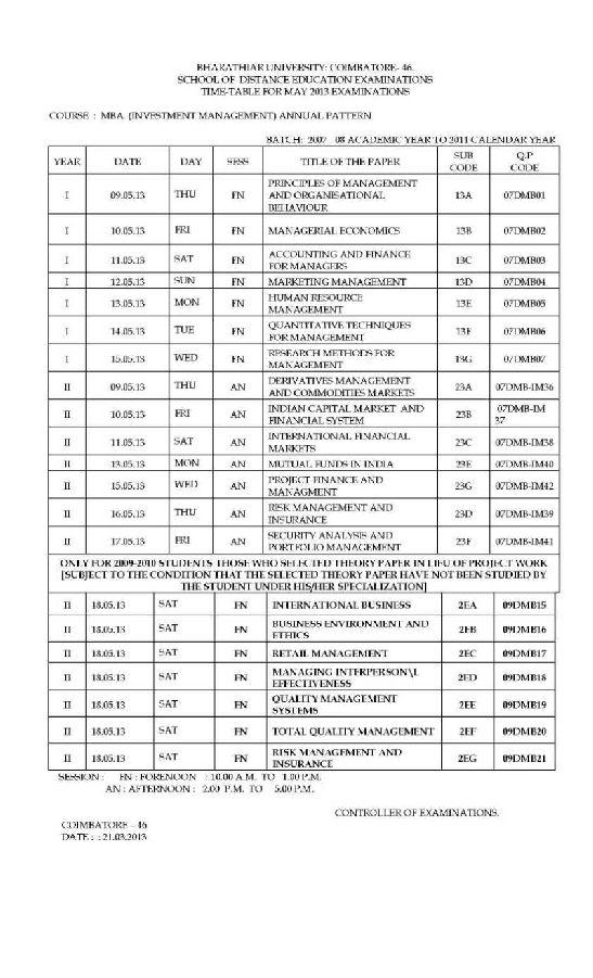 Distance Educations: Bharathiar University Distance Education