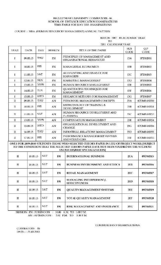 Bharathiar University Previous Model Question Papers ...