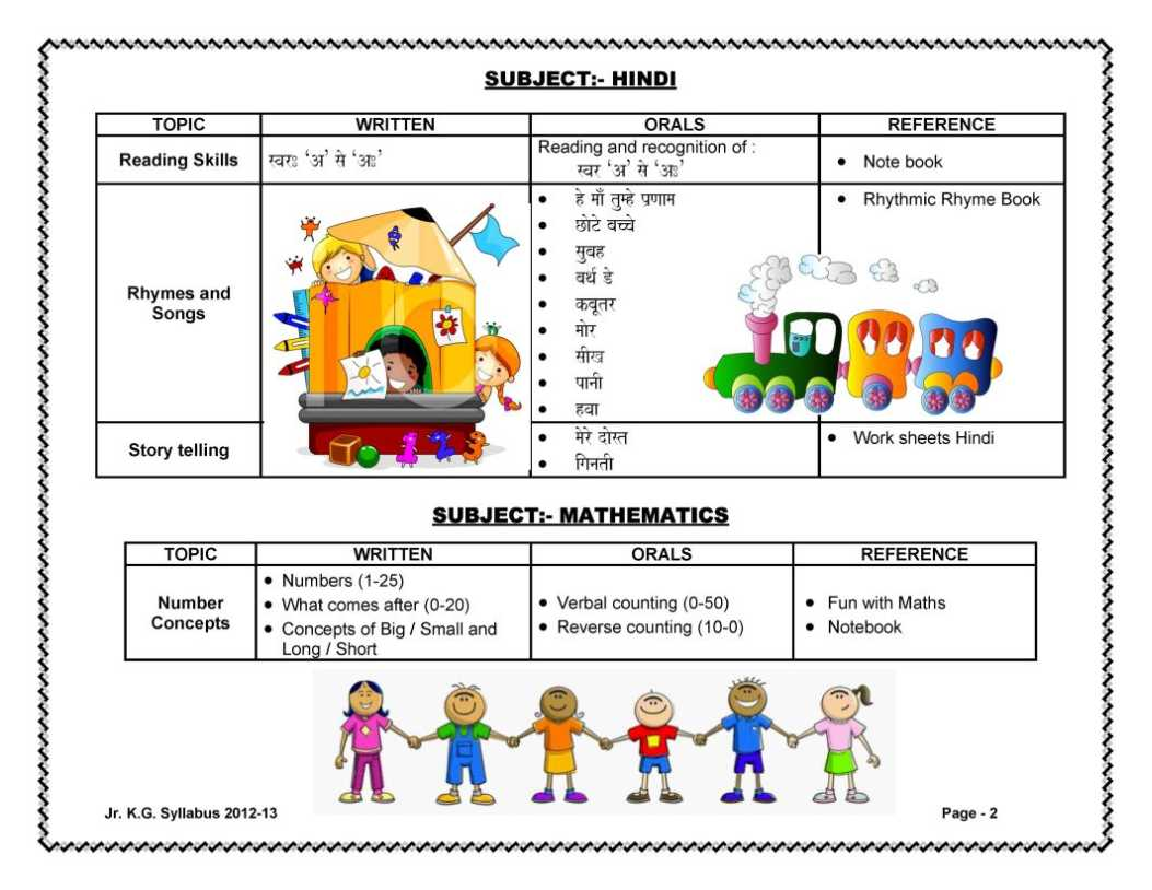 Worksheet Junior Kg