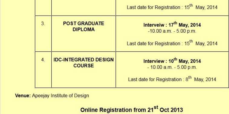 Bachelor Applied Arts Interior Design