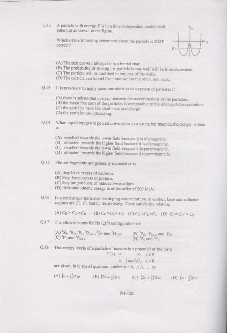 GATE Physics question papers of previous years PDF