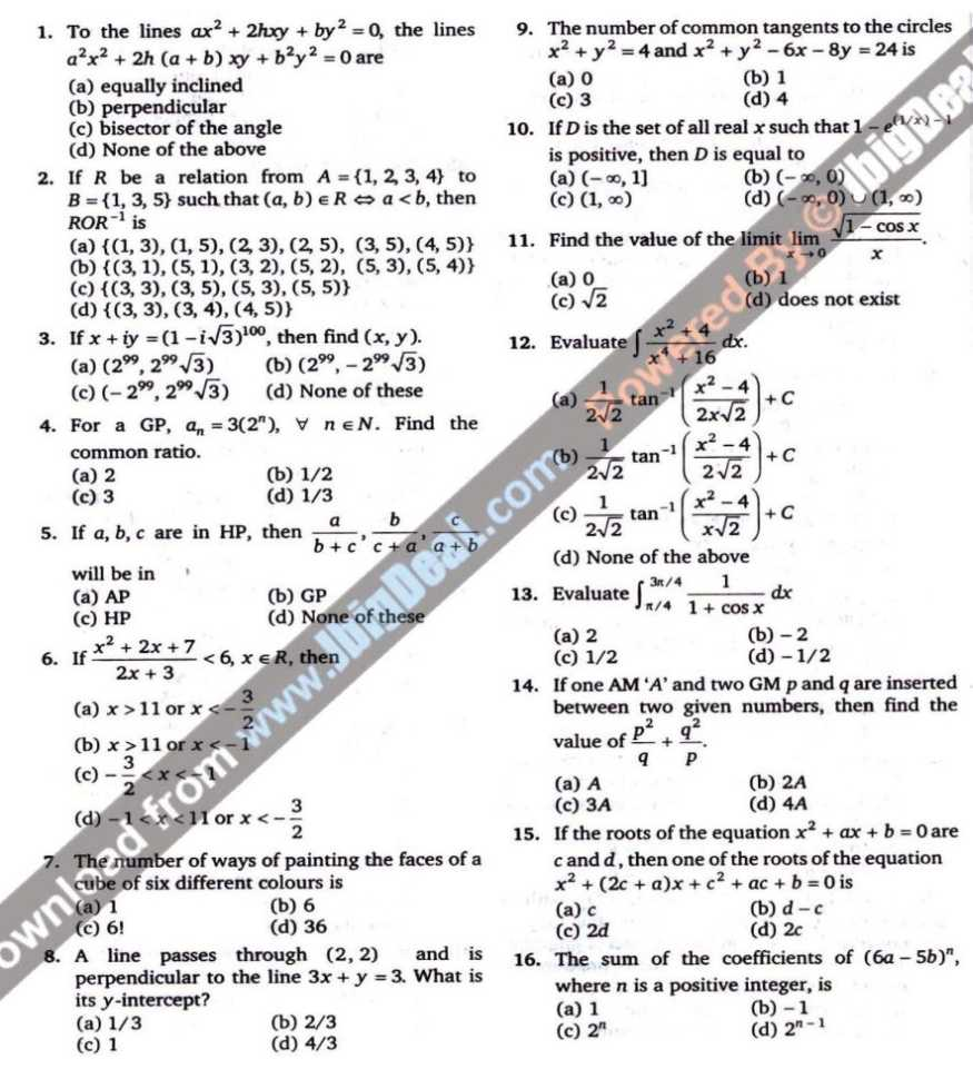 Vellore Institute of Technology entrance exam papers free