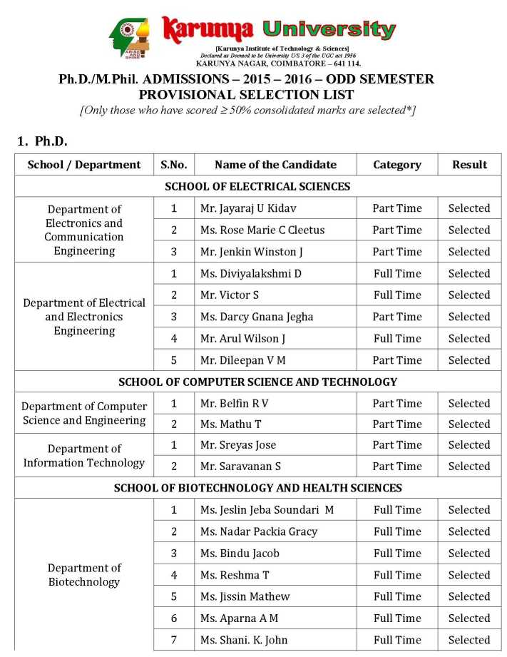 Karunya University Part Time Phd Admission  20182019